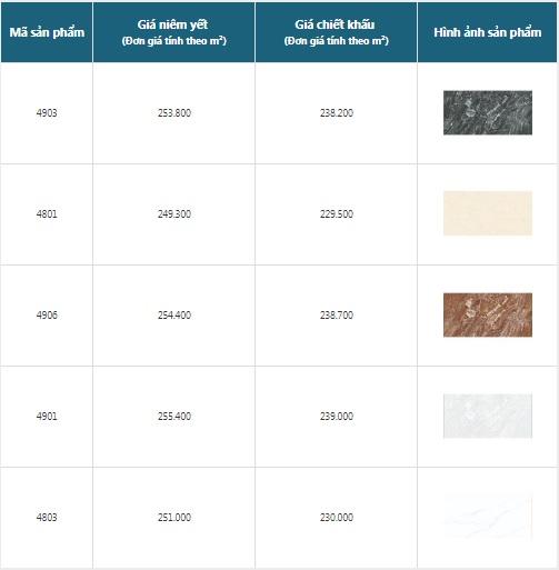 giá gạch ốp tường vân đá 1