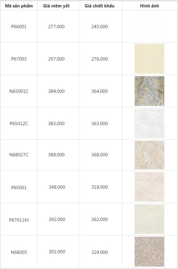Gạch lát nền 60×60 giá bao nhiêu? Tham khảo bảng giá chi tiết